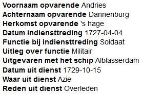 andries dannenburg voc